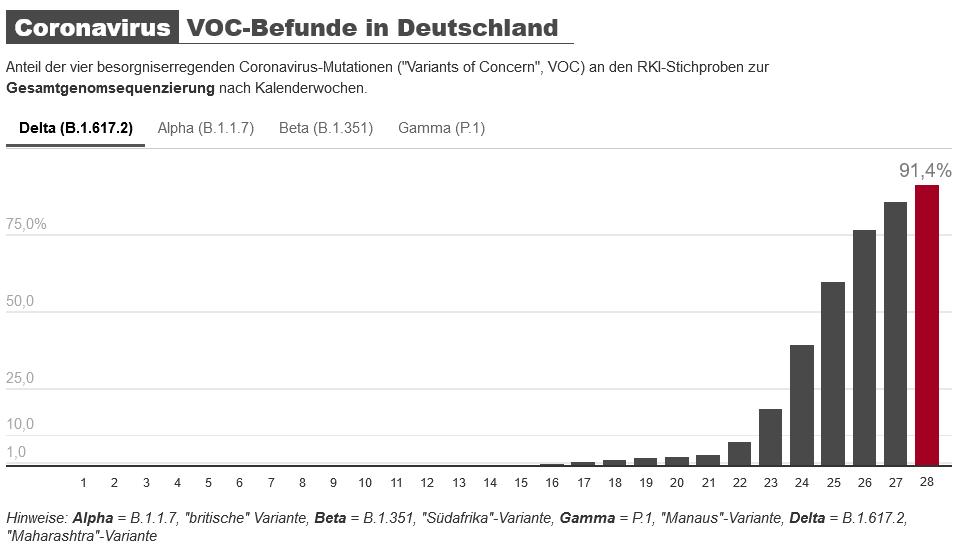 ドイツ入国制限 コロナデルタ